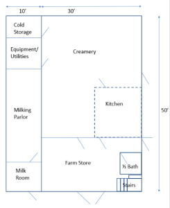 Darby Springs' expansion includes the construction of a new barn, creamery, ice cream parlor, and store front. (Plan courtesy of Crystal and William Powers)