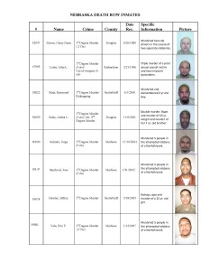 Click above to see more. Source: Nebraska Dept. of Correctional Svcs.
